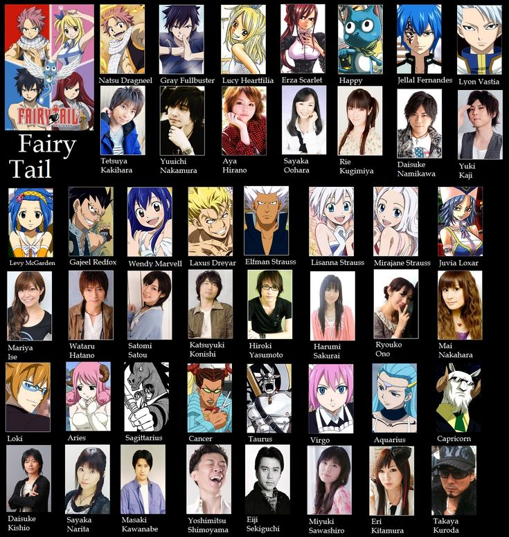characters Fairy tale anime